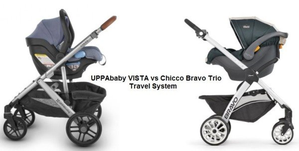 Chicco Bravo Trio vs UPPAbaby VISTA Travel System
