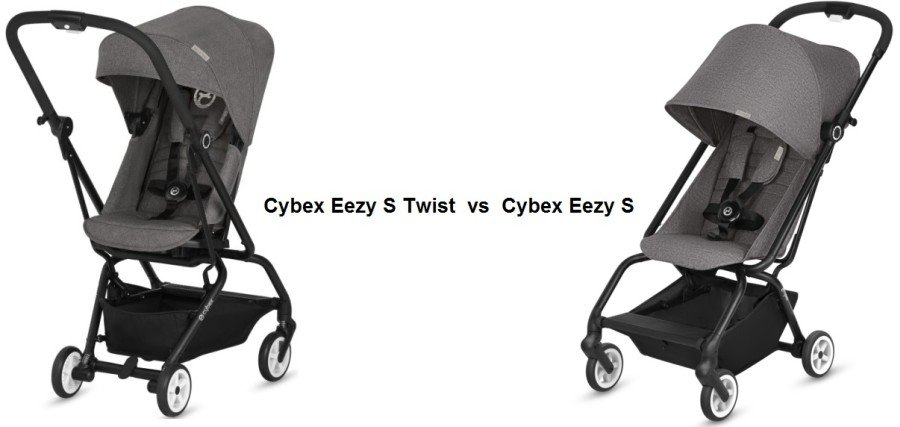 Cybex Eezy S Twist Review Price Release Date