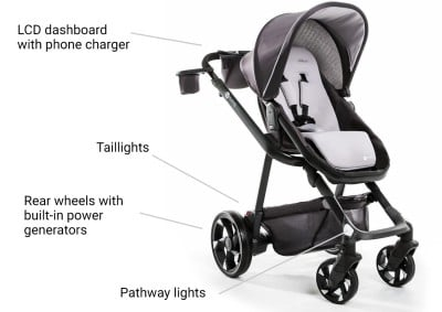 4moms Moxi Stroller - innovative features