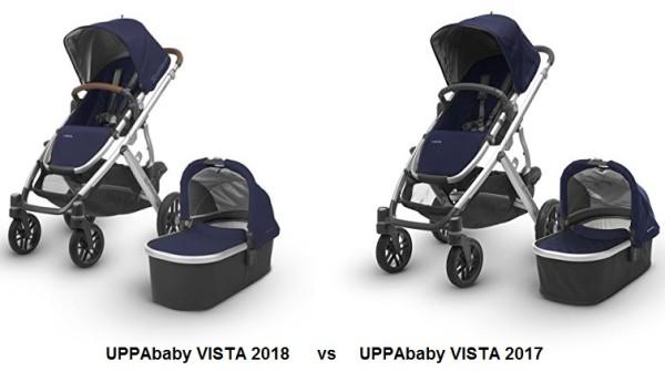 UPPAbaby VISTA 2018 vs VISTA 2017