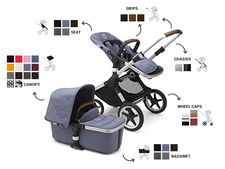 Bugaboo Fox Color Customization