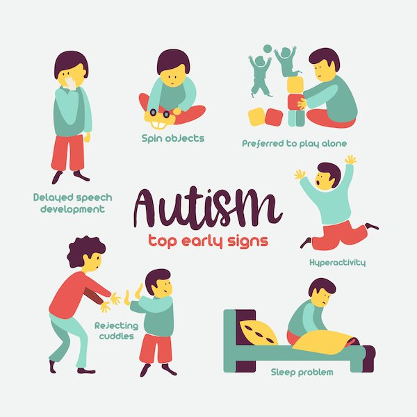 What are the early signs of Autism