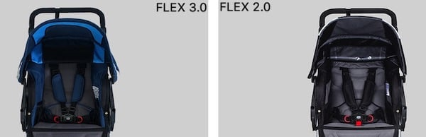 BOB Revolution FLEX 3.0 vs 2.0 - Harness