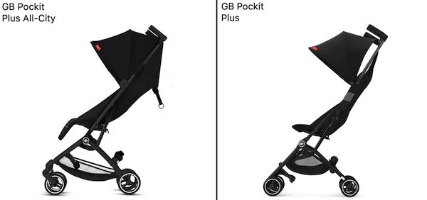 Canopy Comparison - GB Pockit Plus All City vs Pockit Plus