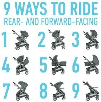 Graco Modes - All configurations stroller for babies, including car seat on stroller