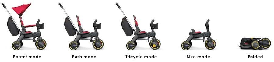 Doona Liki Trike Review