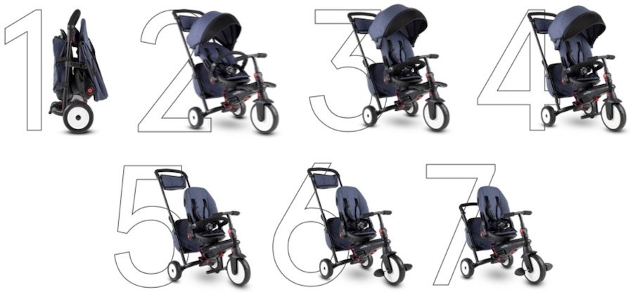 SmarTrike SmartFold 700 STR7 - From 6 months up to 3 years