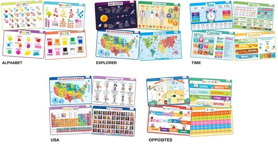 Different versions of merka educational placemats
