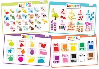 Merka educational kids placemats